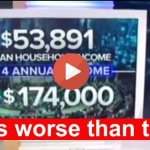 This is why Congress policies foreign to middle class (VIDEO)