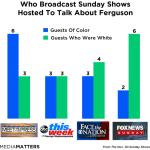 Fox News Sunday diversity bias in full vogue